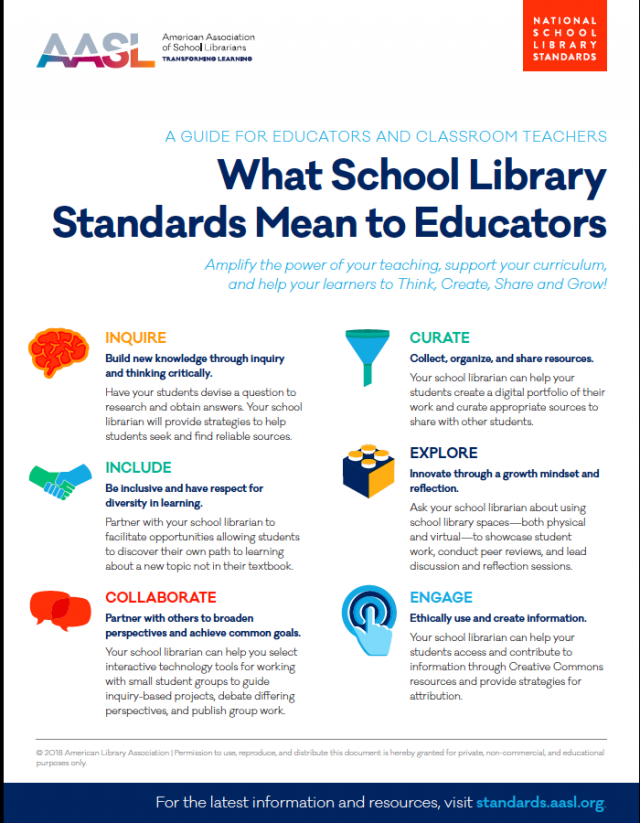 AASL Standards Educators